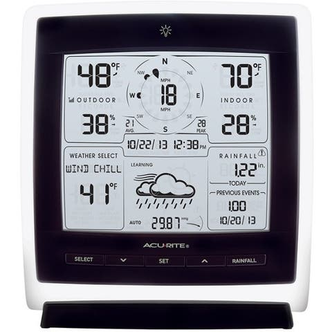 AcuRite Pro 5-in-1 Weather Station with Wind and Rain