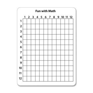 ChenilleKraft 2-Sided Math Whiteboard (Pack of 10)