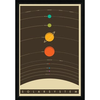 The Solar System Poster (24-inch x 36-inch) with Contemporary Poster Frame