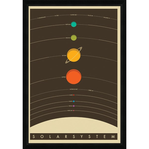 shop the solar system poster 24inch x 36inch with