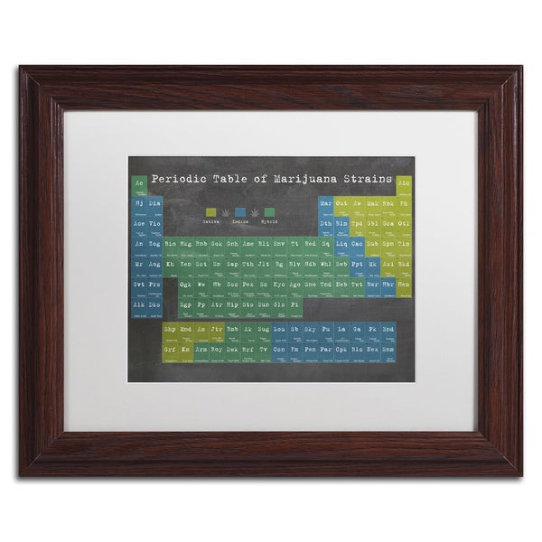 Shop Potman Periodic Table White Matte Wood Framed Wall Art
