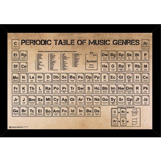 Periodic Table of Music Print with Contemporary Poster Frame - Brown