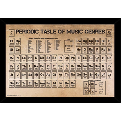 Shop periodic table of music print with contemporary poster frame periodic table of music print with contemporary poster frame brown urtaz Gallery
