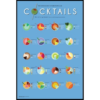 Cocktails (12-inch x 18-inch) on Woodmount