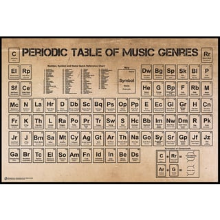 Periodic Table of Music (24 x 36-inch) On a Woodmount