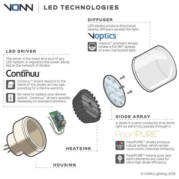 Bathroom Lighting Needs vonn lighting vmw11400al wezen 21-inch led satin nickel indirect