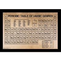Periodic Table of Music Print with Traditional Black Wood Frame (36 x 24)