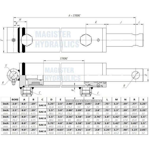 """Hydraulic Cylinder 2/"""" Bore 32/"""" Stroke Double Acting Black performance SAE 6"""