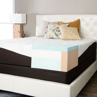 ComforPedic from Beautyrest Choose Your Comfort 12-inch King-size Gel Memory Foam Mattress Set