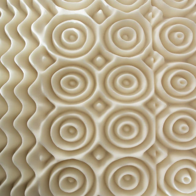 Splendorest 4-inch 5 Zone Memory Foam Mattress Topper - White