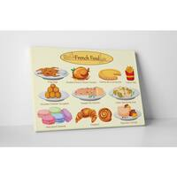 Kitchen Art 'French Food' Gallery Wrapped Canvas Wall Art