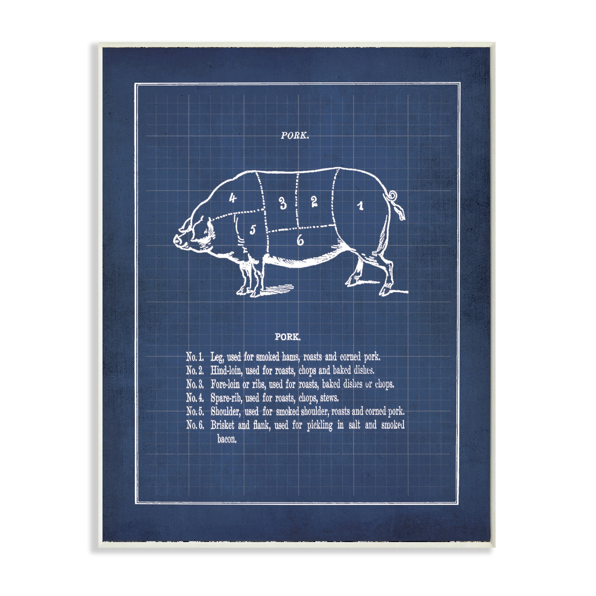 Stupell Vintage Pig Body Blueprint' Stretched Canvas Wall...