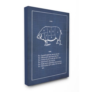Vintage Pig Body Decorative Blueprint Wall Plaque
