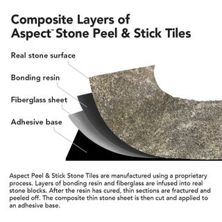 Aspect 5.9 x 23.6-inch Charcoal Slate Peel and Stick Stone Backsplash (2 options available)