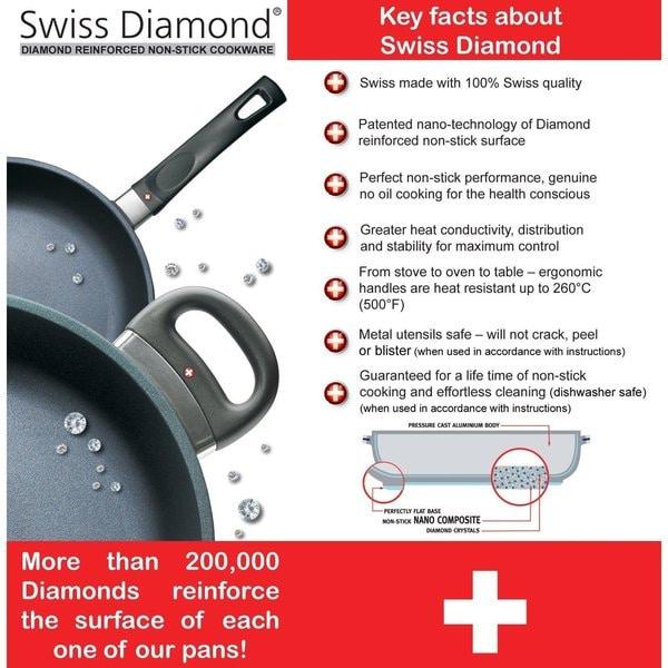 8 Inch Swiss Diamond Cookware Non-Stick Fry Pan w// Lid