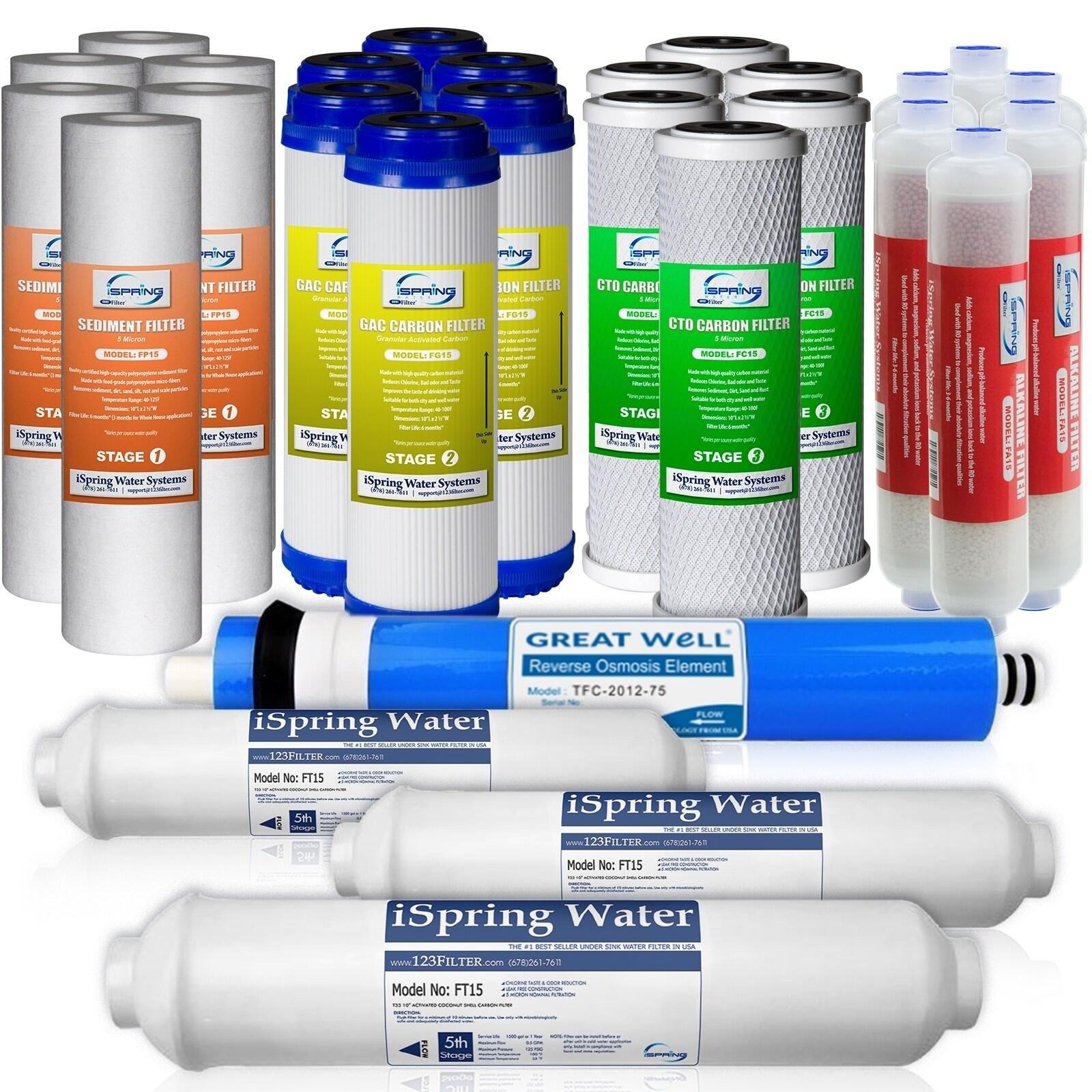 iSpring F28K75 3-Year Replacement Filter 28-piece Set for 6-stage Alkaline Reverse Osmosis Water Filter Fits RCC7AK RCC7PAK (75GPD 2-Year Filter