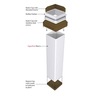 """SuperPost Protection System for 18"""" 4x4 Post"""