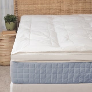 Grandeur Collection Dual Chamber Down-like Fiber Bed