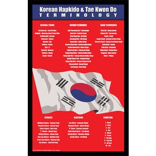 Korean Hapkido and Taekwondo Terminology 11-inch x 17-inch Display Wall Plaque