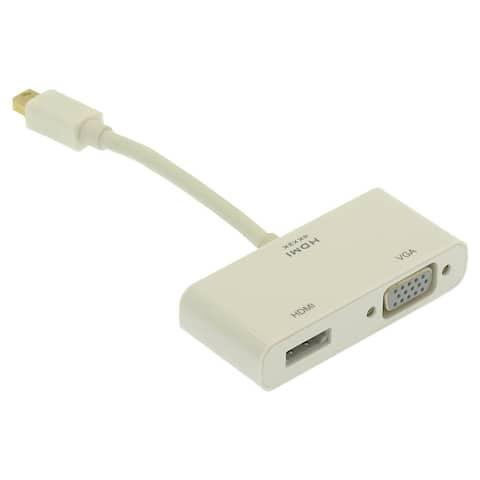 Fuji Labs Mini Display Port Male to VGA+HDMI Female Adapter