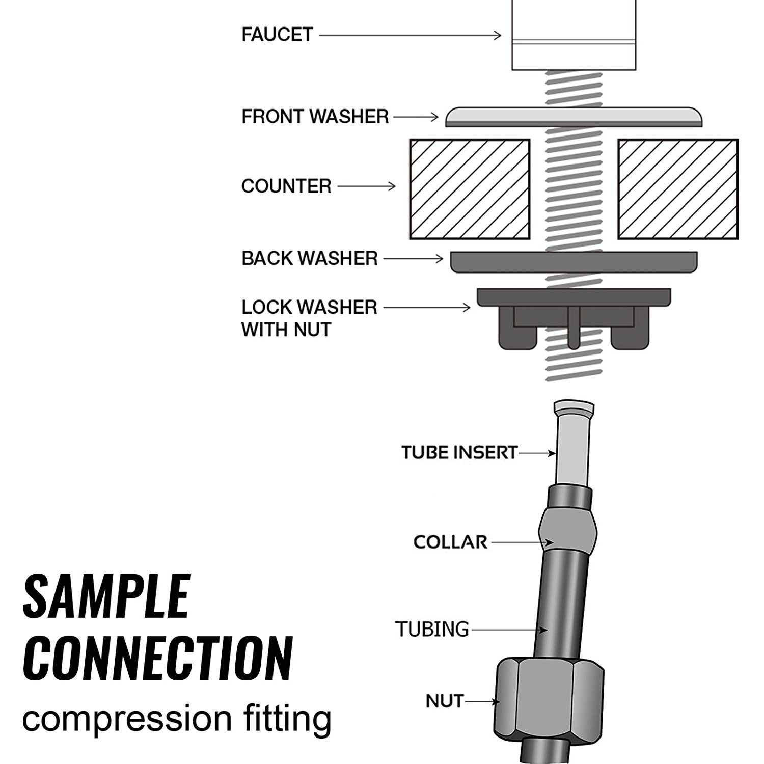iSpring Drinking Water Faucet for RO Water Filtration Sys...