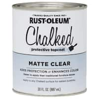 Rustoleum 287722 1 Gallon Matte Clear Chalked Protective Topcoat