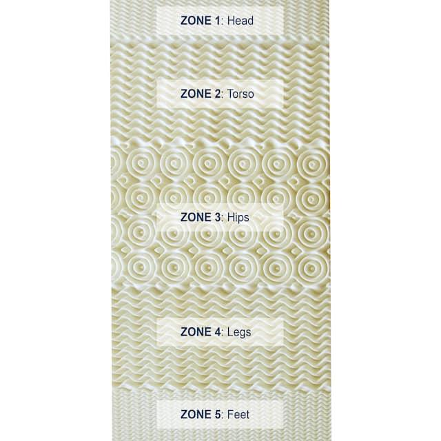Convoluted 5-zone 1.5-inch Memory Foam Mattress Topper