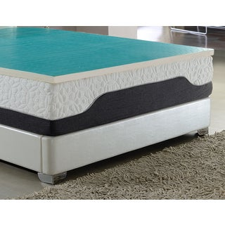 Gel Layer 2-inch Latex Mattress Topper