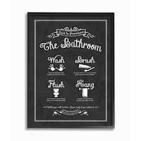 Guide To The Bathroom Icons Framed Giclee Texturized Art