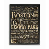 Boston Landmarks Typography Framed Giclee Texturized Art