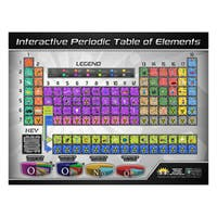 Periodic Table of Elements 32 Inch Wall Chart with App