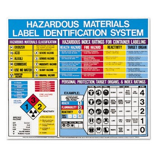 LabelMaster Hazardous Materials Label Identification System Poster 22 x 26