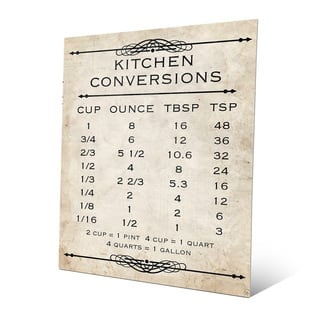 Kitchen Conversions Tan Wall Art Print on Metal|https://ak1.ostkcdn.com/images/products/14062817/P20675998.jpg?impolicy=medium