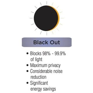 Eclipse Kendall Blackout Wave Window Curtain Valance (Option: 42X18 - White)