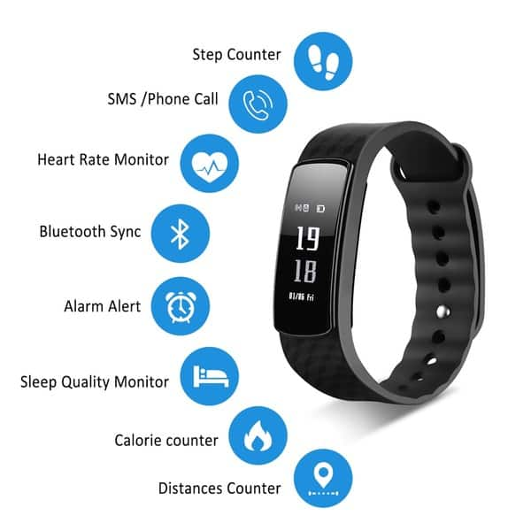 Image result for images of health tracker