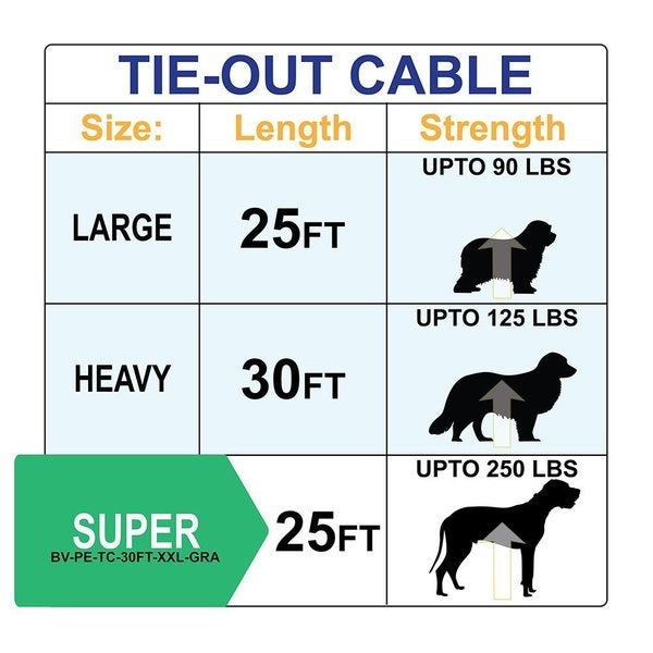 BV Pet Reflective Tie Out Cable for Large Dog up to 90 pound 25 Feet