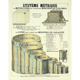 Emile Deyrolle 'Systeme Metrique (The Metric System)' 26-inch x 20.75-inch Lithograph