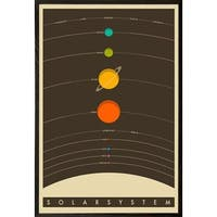 The Solar System Walnut Architect Wood Frame 24 x 36-inch Poster