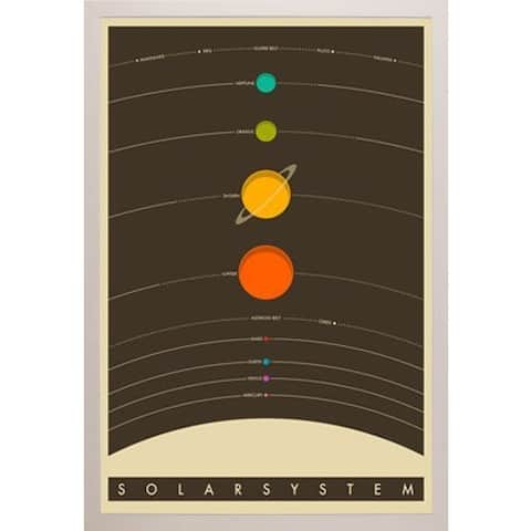 The Solar System Poster (24x36) with Simply White Poly Frame