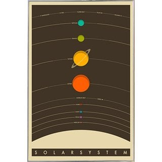 'The Solar System' Silver Metal Framed Poster (24 Inch x 36 Inch)