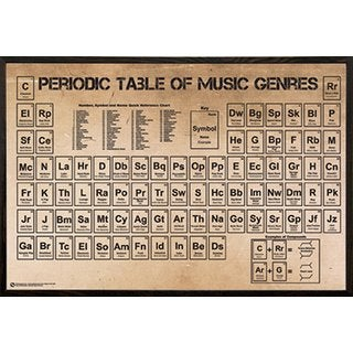 'Periodic Table of Music' 36-inch x 24-inch Poster with Walnut Wood Architect Frame