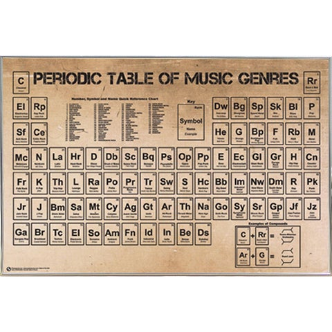 'Periodic Table of Music' Silvertone Metal Frame 36-inch x 24-inch Poster