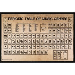 'Periodic Table of Music Genres' 36-inch x 24-inch Poster With Black Hardboard Frame