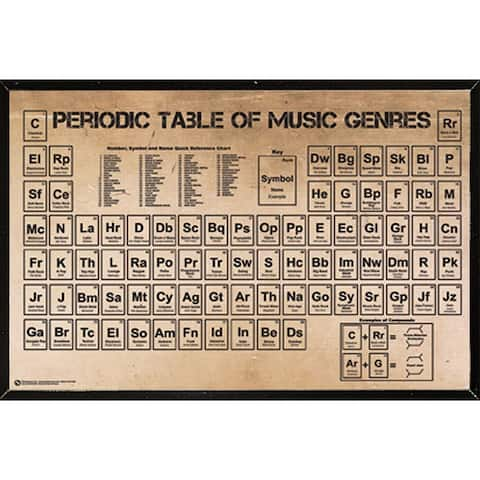 Periodic Table of Music Genres' 36-inch x 24-inch Poster with Black Hardboard Frame