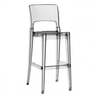 Isy 29-inch Clear/ Transparent Bar Stool (Set of 2)