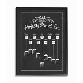 Perfectly Steeped Tea Chalkboard Vintage Sign Framed Giclee Texturized Art