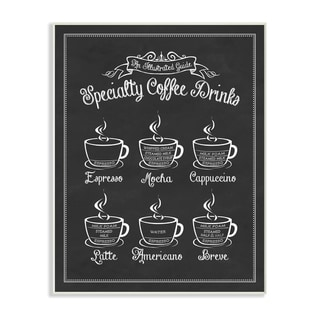 Specialty Coffee Drinks Vintage Typography Sign Wall Plaque Art