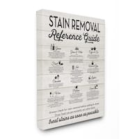 Stupell Stain Removal Reference Guide Typography Stretched Canvas Wall Art - 16 x 20
