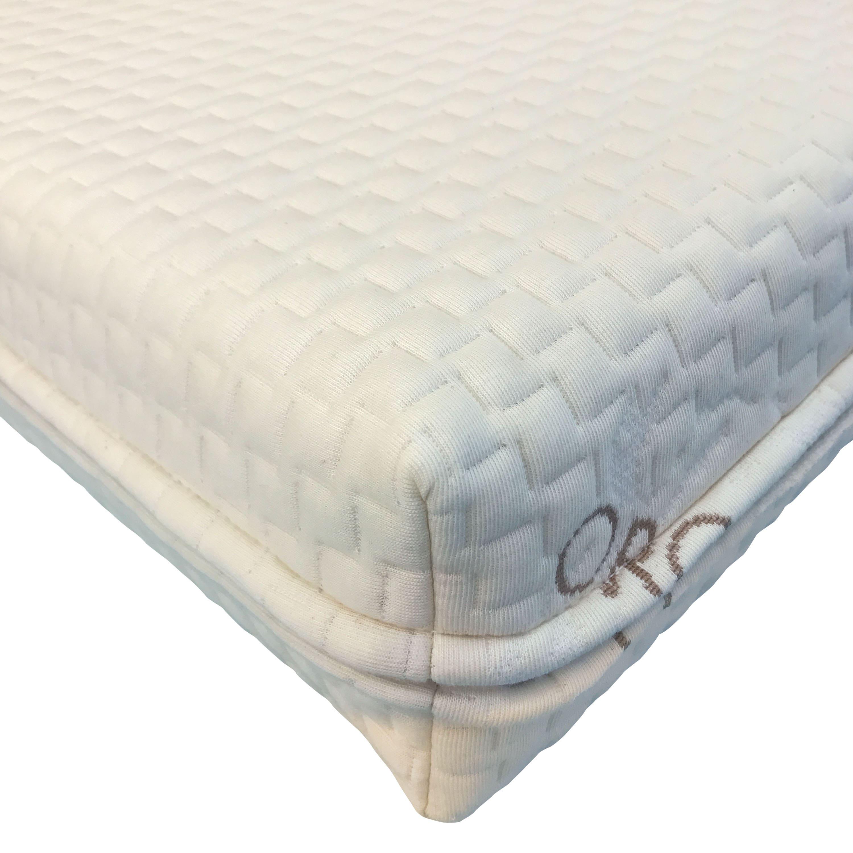 buy mattresses by size type brands online at our best bedroom furniture deals. Black Bedroom Furniture Sets. Home Design Ideas