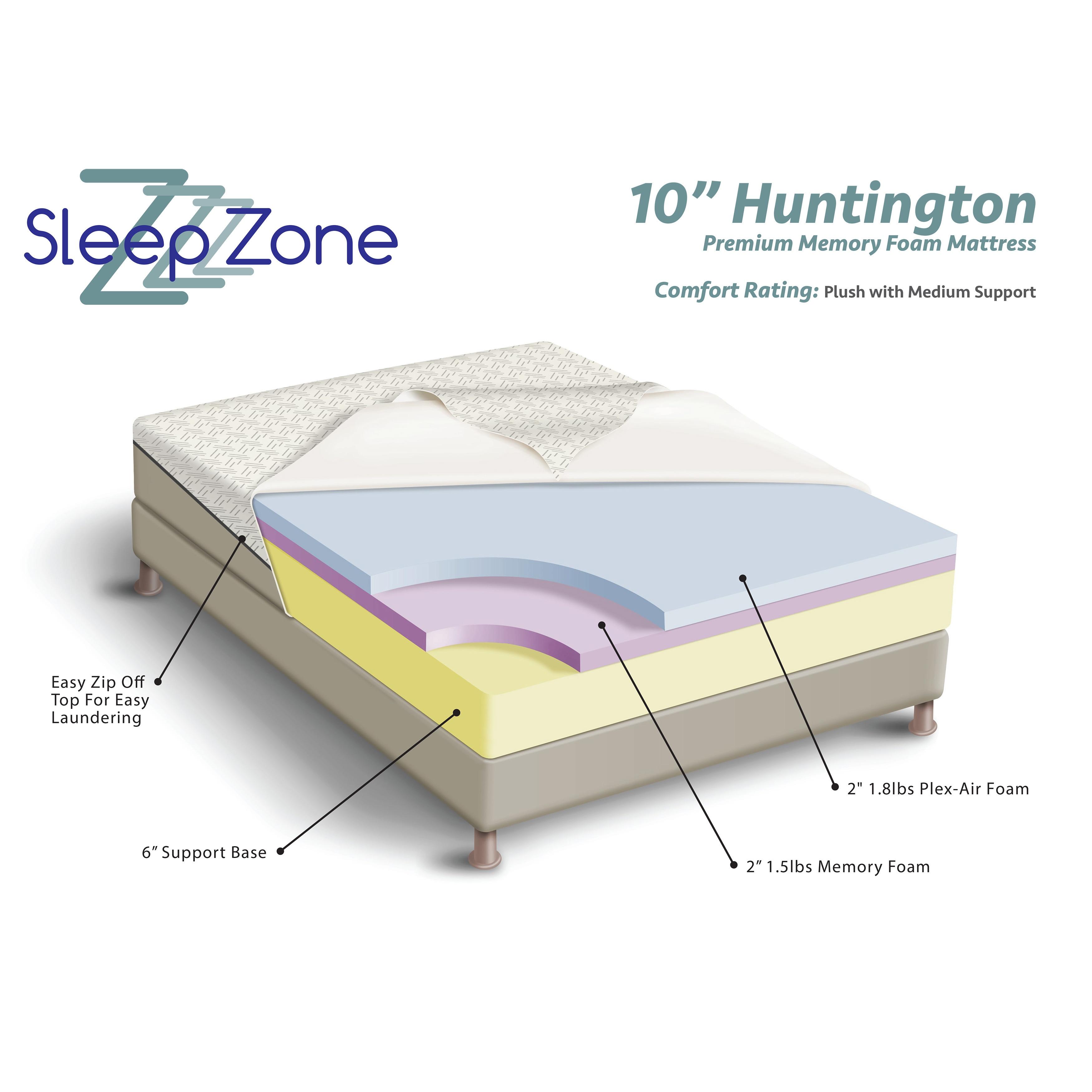 Download HD Wallpapers Home Design 5 Zone Memory Foam